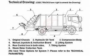 Trash Compactor Control Diagrams