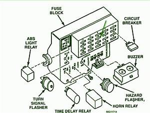 1994 Dodge Dakota Hazard Flasher Fuse Box Diagram
