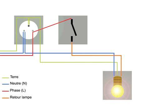 le solaire avec interrupteur cr 233 er un point lumineux 224 partir d une prise le sch 233 ma vieux