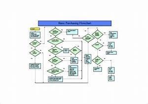 10  Process Flow Chart Template