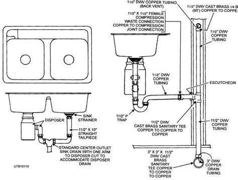 kitchen sink details lavatories 2664