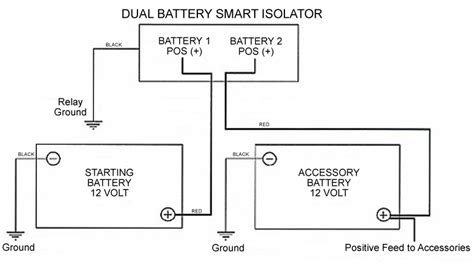 jaycorp technologies dual battery smart isolator 12v