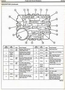 1999 Ford Explorer Fuse Diagram  U2014 Untpikapps