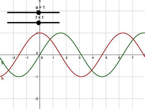 die trigonometrischen funktionen