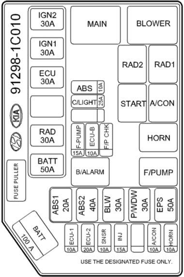 Fuse Box Diagram > Hyundai Getz (2006-2010)