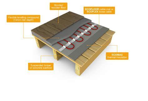 Floor Construction Floor Construction   Underfloor Heating