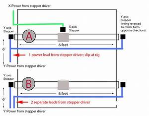 Wiring And Grounding Stepper Motors