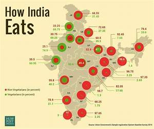 Vegetarians vs Non Vegetarians percentage in India - WorthvieW