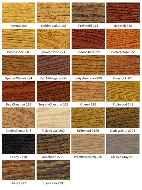 minwax stain colors polyshades colors images search