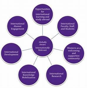 International Strategy 2014-2019