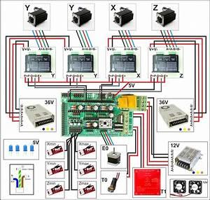 Arduino Controlled Cnc    3d Printer Hybrid