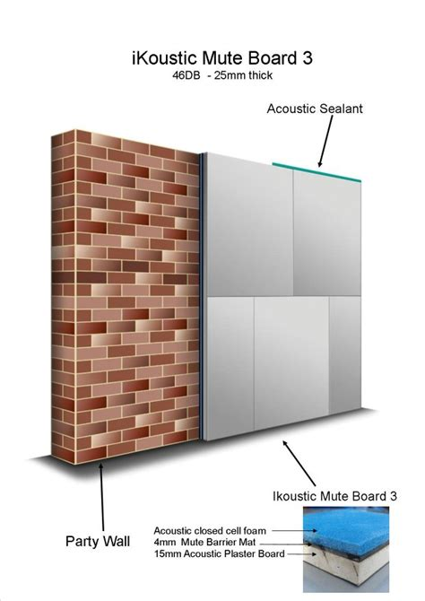 soundproofing wall board soundproof walls advice solutions installation ikoustic