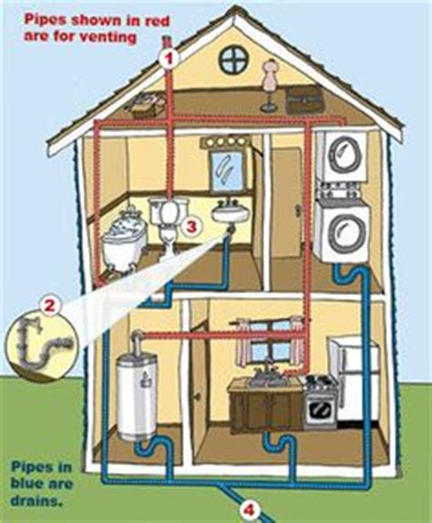 diagram   typical plumbing system   residential house  ultimate handyman