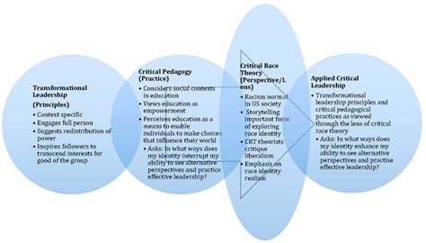 education sciences  full text mapping