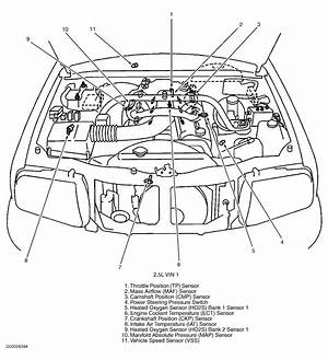 Chevy Tracker Engine Diagram 25780 Netsonda Es