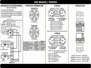 Diagram Very Best 7 Prong Trailer