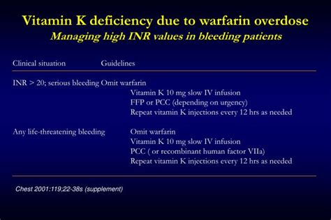 Resume Vitamins After Surgery by Ppt Bleeding Disorders Haemostasis Hemorrhage In