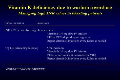 ppt bleeding disorders haemostasis hemorrhage in