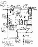 Hvac Pantry Drawing Getdrawings sketch template