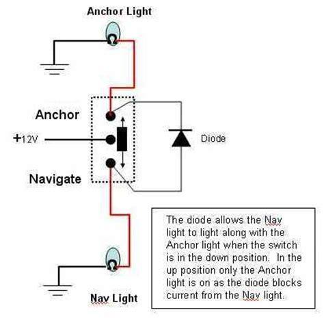 navanchor light circuit page   hull truth
