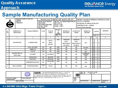 quality control plan template business