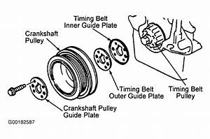 1994 Mercury Tracer Serpentine Belt Routing And Timing