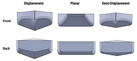 Boat Hull Shapes by Model Testing Ss Lynx