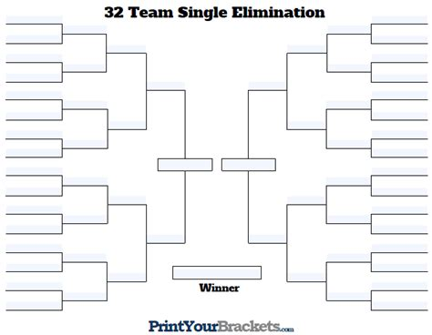 Tournament Bracket Editable Template by Fillable 32 Team Tourney Bracket Editable Bracket