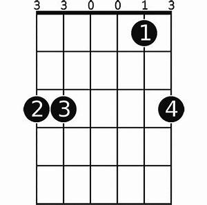 Gsus4 Guitar Chord A Helpful Illustrated Guide