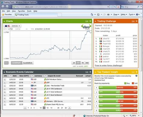 Etoro Openbook Review