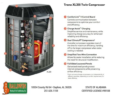 Average Salary For Heating And Air Conditioning by Pin By Baldwin Heating And Air Conditioning On Trane