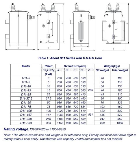 for pole mount transformer connection diagrams wiring