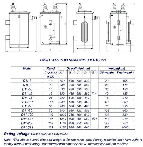 utility transformer wiring diagram wire diagram for 08