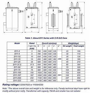 Diagram  3 Phase Transformer Wiring Diagram Oil
