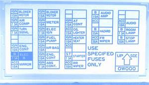 Nissan Pathfinder 1996 Fuse Box  Block Circuit Breaker Diagram