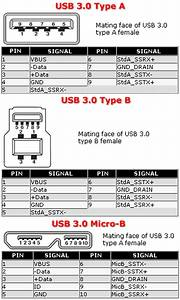 Electrical Engineering World  Usb3 0 Pinout Diagram  Type A  Type B  And Micro
