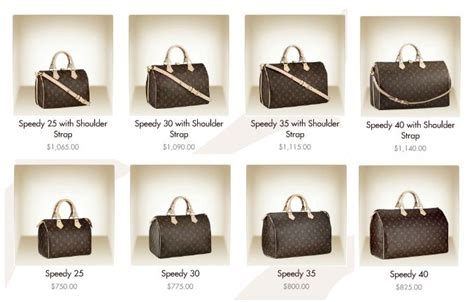 louis vuitton speedy sizes louis vuitton handbags speedy louis vuitton bag louis vuitton