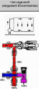 Hydraulischer Abgleich Berechnen Heimeier : hydraulischer abgleich voreinstellbare ventile dn32 5 4 anleitungen fragen zu hydraulik ~ Themetempest.com Abrechnung