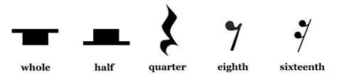 Music notation consists of a collection of music symbols that are used to better define the structure of a musical composition. Start Reading Music in 30 Minutes or Less | Ukulele Tricks