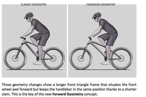 Mondraker Forward Geometry First Ride Singletrack Magazine