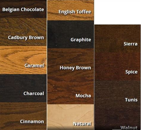 19 best Satin Finish Hardwood Flooring images on Pinterest
