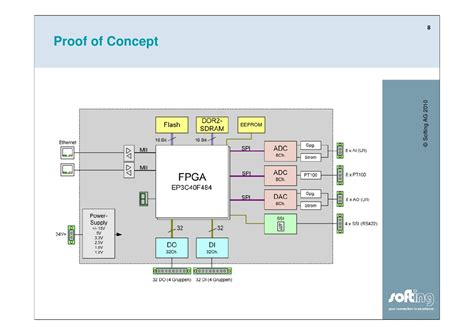 Softing--Industrial Ethernet Challenges/Solutions ...