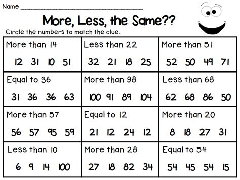 Greater Than Less Than Equal To Worksheet  Less Than Greater Worksheetgreater Equal To