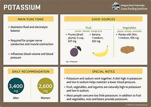 High Blood Pressure Linus Pauling Institute Oregon