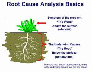Root Cause Analysis    Cause Mapping Basics