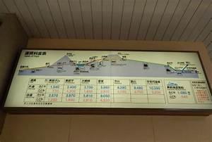 扇沢駅 料金表 - Picture of Kanden Tunnel Trolley Bus, Tateyama ...