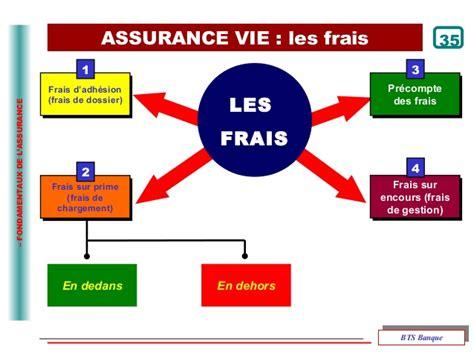 slide l assurance la gestion des produit assurance