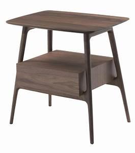 Table De Chevet Wengé : bilot porada table de chevet milia shop ~ Nature-et-papiers.com Idées de Décoration