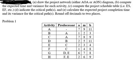 solved a project network is solved a draw the project network either aoa or aon d