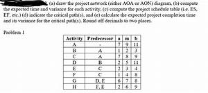 Solved   A  Draw The Project Network  Either Aoa Or Aon  D